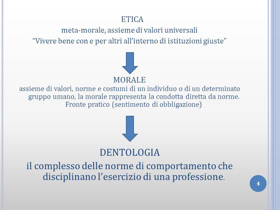 ETICA meta-morale, assieme di valori universali Vivere bene con e per altri allinterno di istituzioni giuste MORALE assieme di valori, norme e costumi