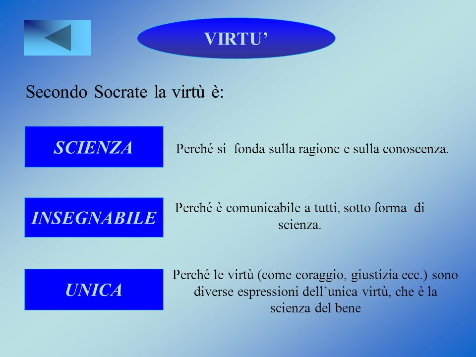 VIRTU Secondo Socrate la virtù è: Perché le virtù (come coraggio, giustizia ecc.) sono diverse espressioni dellunica virtù, che è la scienza del bene Perché è comunicabile a tutti, sotto forma di scienza.