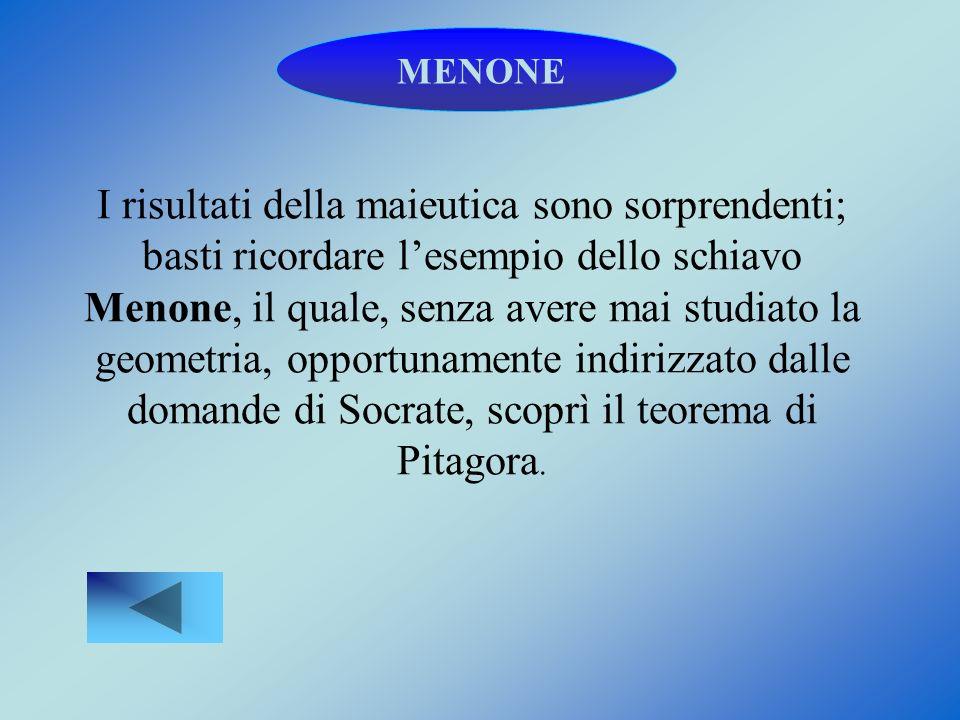 I risultati della maieutica sono sorprendenti; basti ricordare lesempio dello schiavo Menone, il quale, senza avere mai studiato la geometria, opportunamente indirizzato dalle domande di Socrate, scoprì il teorema di Pitagora.
