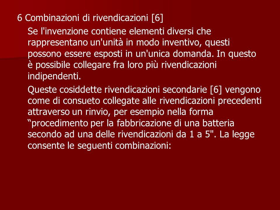 6 Combinazioni di rivendicazioni [6] Se l'invenzione contiene elementi diversi che rappresentano un'unità in modo inventivo, questi possono essere esp