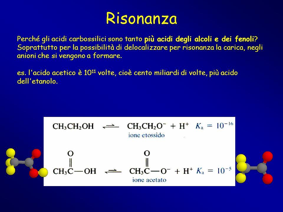 Risonanza Perché gli acidi carbossilici sono tanto più acidi degli alcoli e dei fenoli? Soprattutto per la possibilità di delocalizzare per risonanza