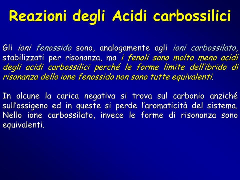 Reazioni degli Acidi carbossilici Gli ioni fenossido sono, analogamente agli ioni carbossilato, stabilizzati per risonanza, ma i fenoli sono molto men