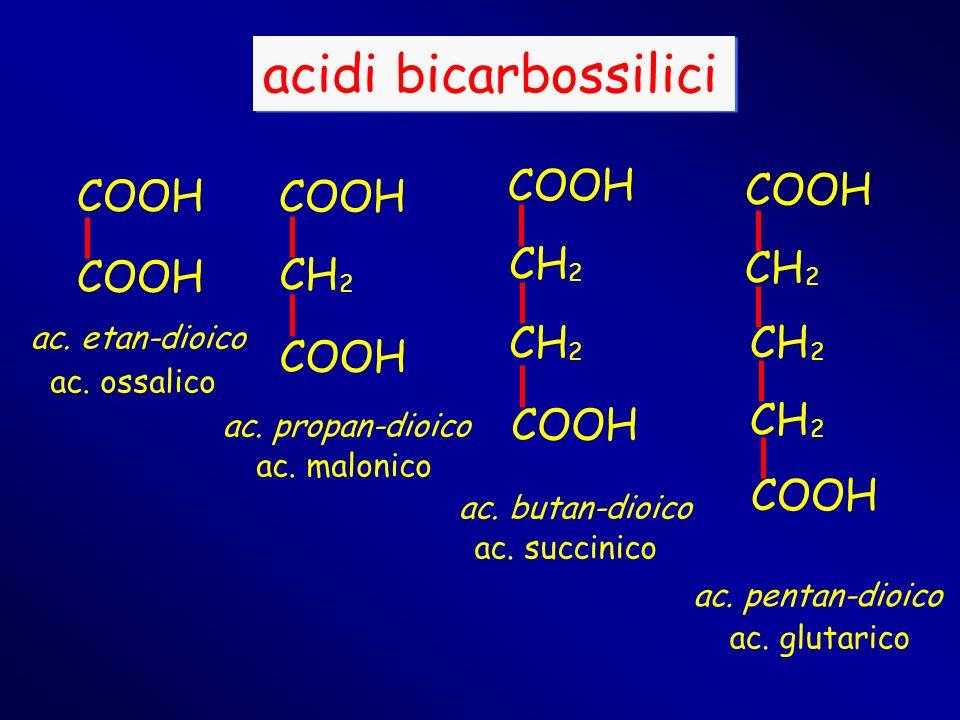 COOH ac. etan-dioico ac. ossalico COOH CH 2 ac. propan-dioico ac. malonico COOH CH 2 2 ac. butan-dioico ac. succinico COOH CH 2 2 2 ac. pentan-dioico