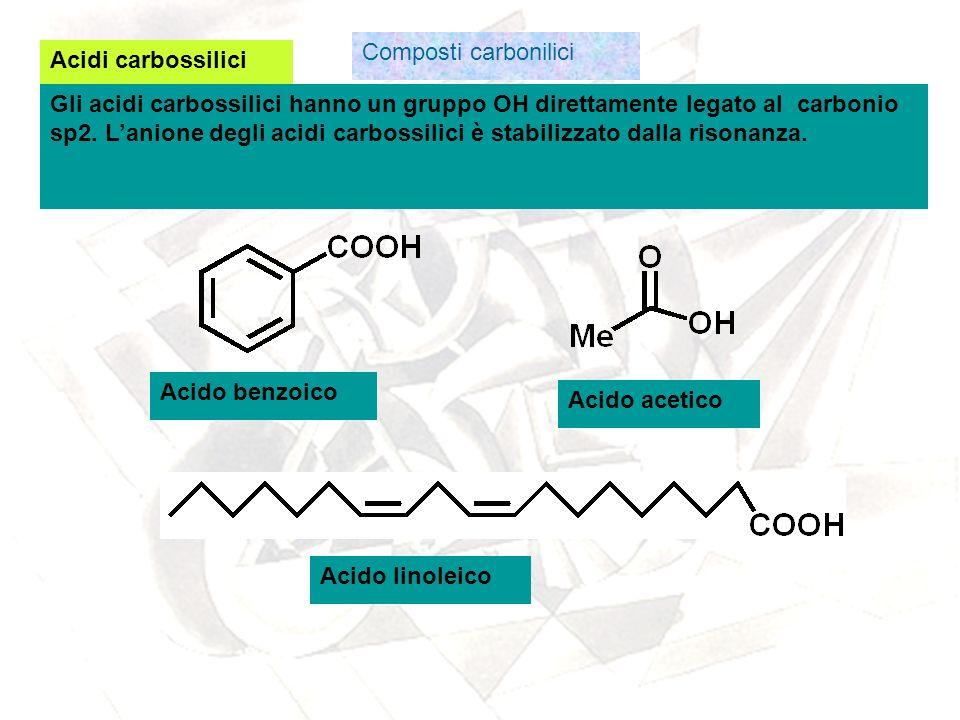 Composti carbonilici Acidi carbossilici Gli acidi carbossilici hanno un gruppo OH direttamente legato al carbonio sp2. Lanione degli acidi carbossilic