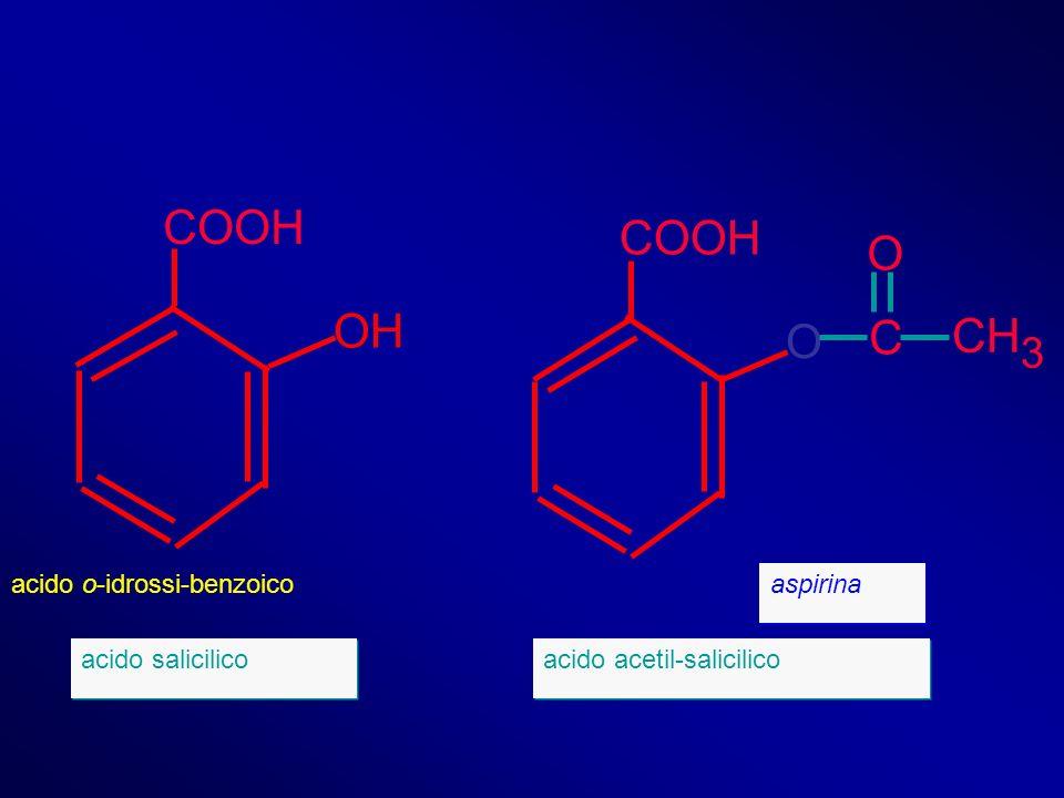 acido o-idrossi-benzoico acido salicilico CH 3 COOH O C O aspirina acido acetil-salicilico COOH OH