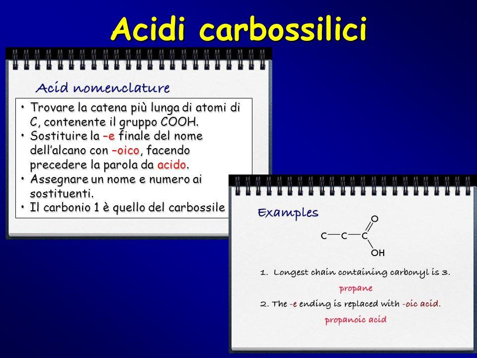 Acidi carbossilici Trovare la catena più lunga di atomi di C, contenente il gruppo COOH.Trovare la catena più lunga di atomi di C, contenente il grupp