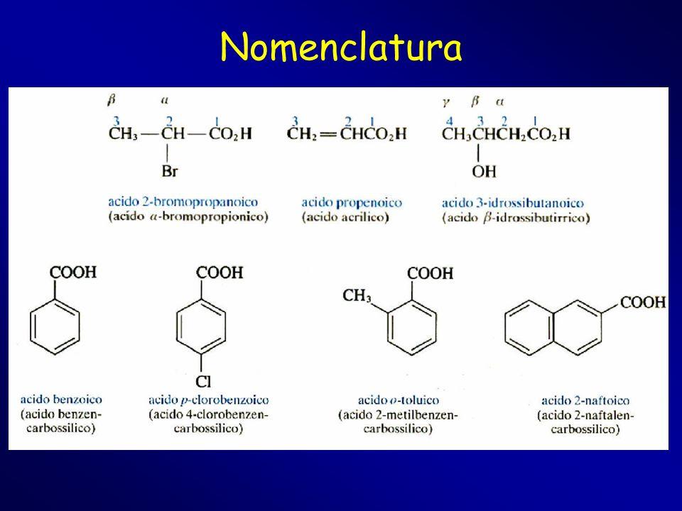 Estere Cloruro acilico anidridi ammidi nitrili I derivati degli acidi carbossilici