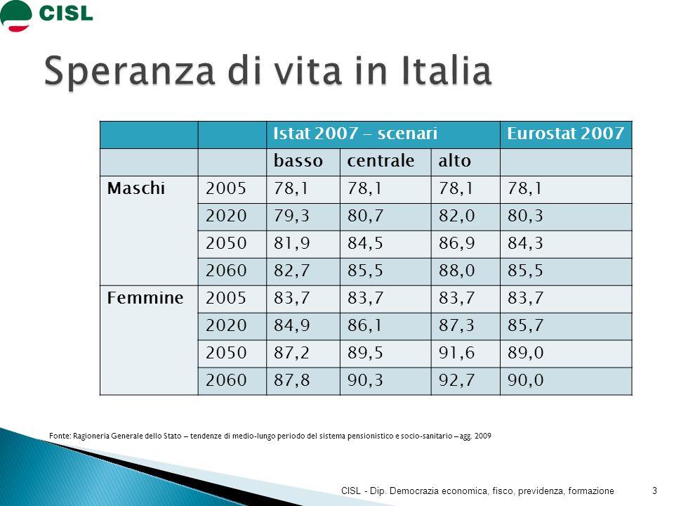 Istat 2007 - scenariEurostat 2007 bassocentralealto Maschi200578,1 202079,380,782,080,3 205081,984,586,984,3 206082,785,588,085,5 Femmine200583,7 202084,986,187,385,7 205087,289,591,689,0 206087,890,392,790,0 Fonte: Ragioneria Generale dello Stato – tendenze di medio-lungo periodo del sistema pensionistico e socio-sanitario – agg.