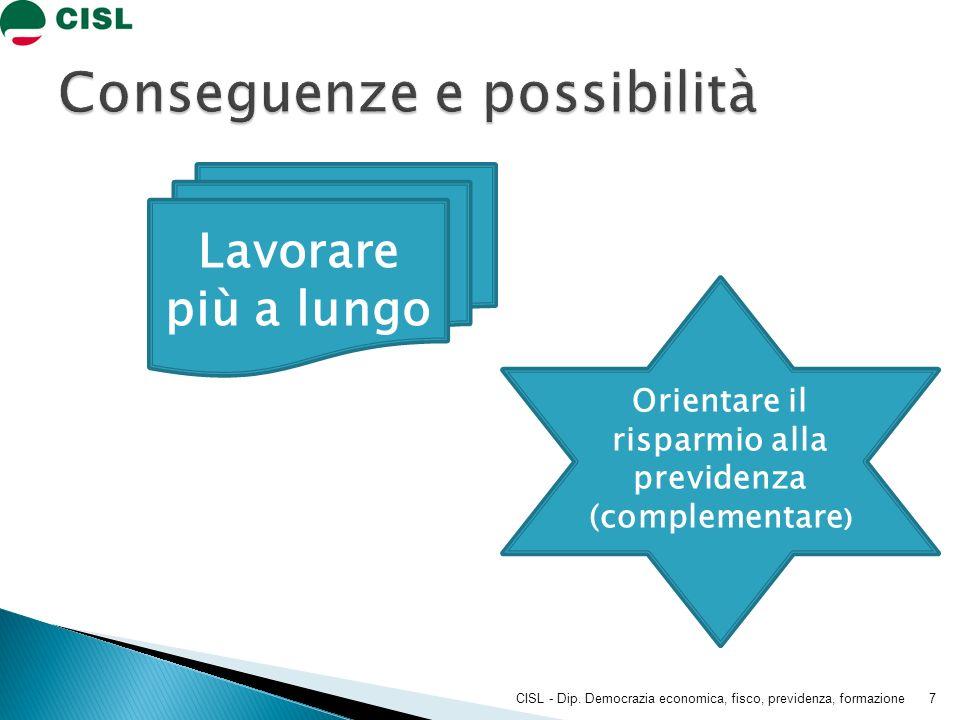 Lavorare più a lungo Orientare il risparmio alla previdenza (complementare ) 7CISL - Dip. Democrazia economica, fisco, previdenza, formazione