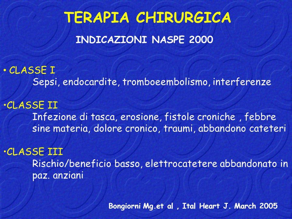 TERAPIA CHIRURGICA CLASSE I Sepsi, endocardite, tromboeembolismo, interferenze CLASSE II Infezione di tasca, erosione, fistole croniche, febbre sine m