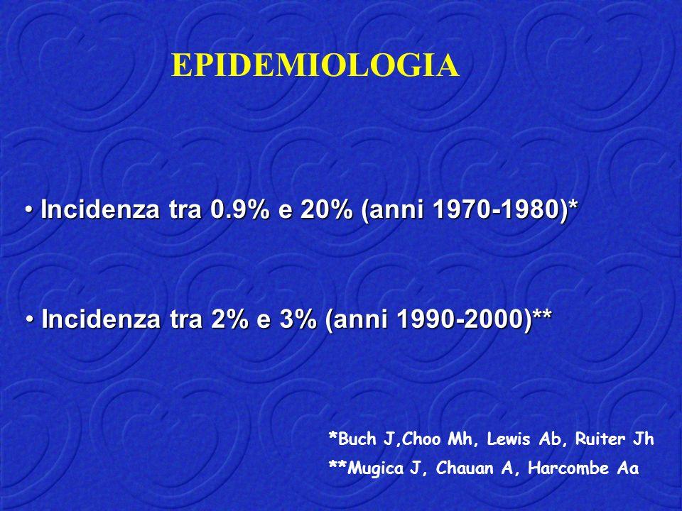 Incidenza tra 0.9% e 20% (anni 1970-1980)* Incidenza tra 0.9% e 20% (anni 1970-1980)* Incidenza tra 2% e 3% (anni 1990-2000)** Incidenza tra 2% e 3% (