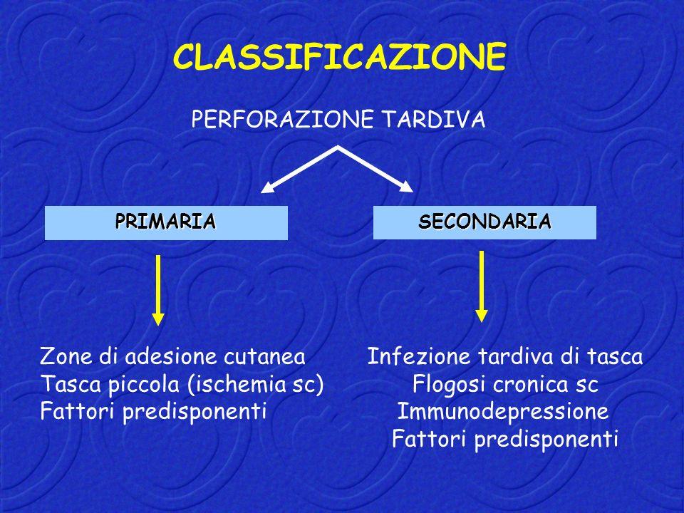 PRIMARIASECONDARIA PERFORAZIONE TARDIVA CLASSIFICAZIONE Zone di adesione cutanea Tasca piccola (ischemia sc) Fattori predisponenti Infezione tardiva d