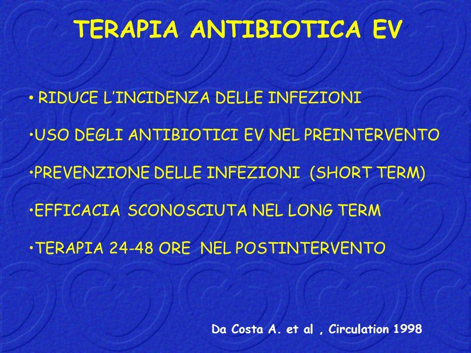 TERAPIA ANTIBIOTICA EV RIDUCE LINCIDENZA DELLE INFEZIONI USO DEGLI ANTIBIOTICI EV NEL PREINTERVENTO PREVENZIONE DELLE INFEZIONI (SHORT TERM) EFFICACIA
