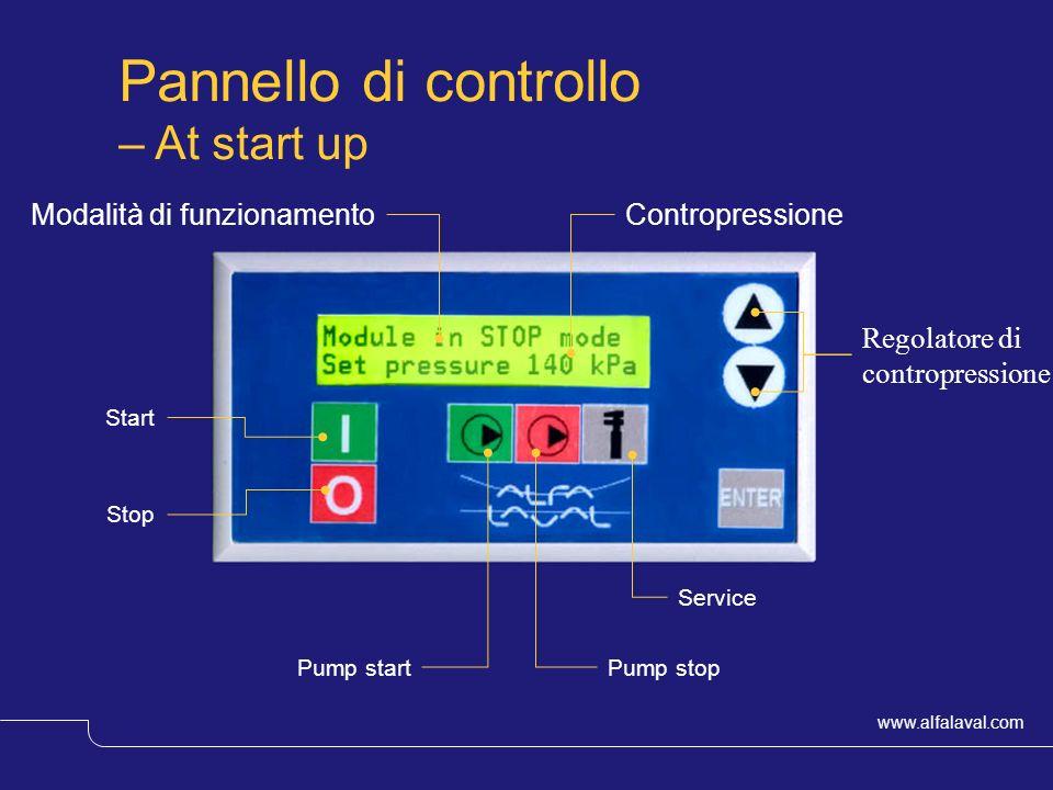 www.alfalaval.com © Alfa LavalSlide 14 Pannello di controllo – At start up Start Pump stop ContropressioneModalità di funzionamento Pump start Stop Se