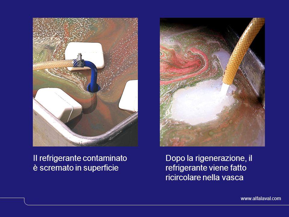 www.alfalaval.com © Alfa LavalSlide 15 Il refrigerante contaminato è scremato in superficie Dopo la rigenerazione, il refrigerante viene fatto ricirco