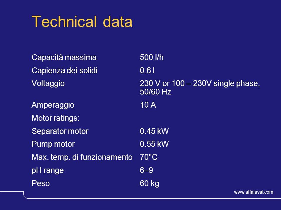 www.alfalaval.com © Alfa LavalSlide 18 Technical data Capacità massima500 l/h Capienza dei solidi 0.6 l Voltaggio230 V or 100 – 230V single phase, 50/