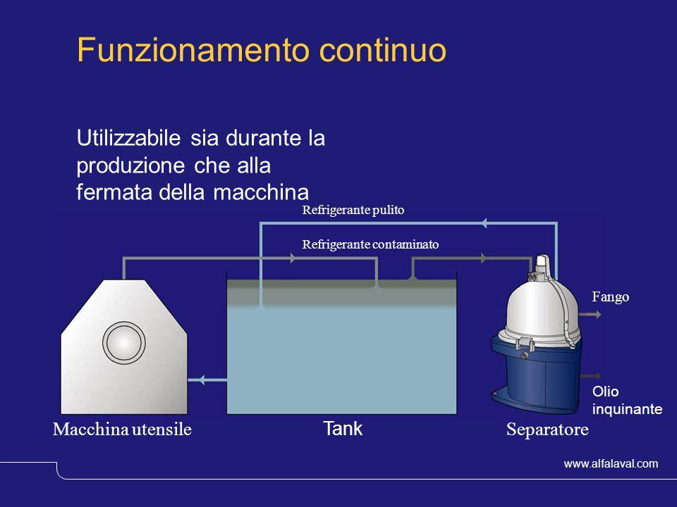 www.alfalaval.com © Alfa LavalSlide 8 Funzionamento continuo Utilizzabile sia durante la produzione che alla fermata della macchina Refrigerante pulit