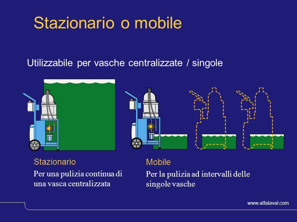 www.alfalaval.com © Alfa LavalSlide 9 Stazionario o mobile Utilizzabile per vasche centralizzate / singole Stazionario Per una pulizia continua di una