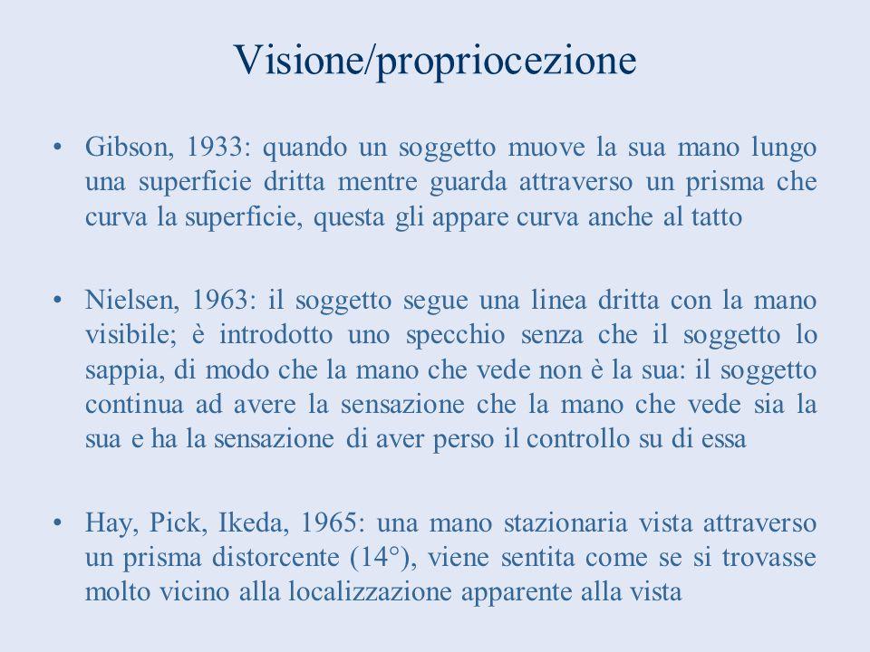 Visione/propriocezione Gibson, 1933: quando un soggetto muove la sua mano lungo una superficie dritta mentre guarda attraverso un prisma che curva la