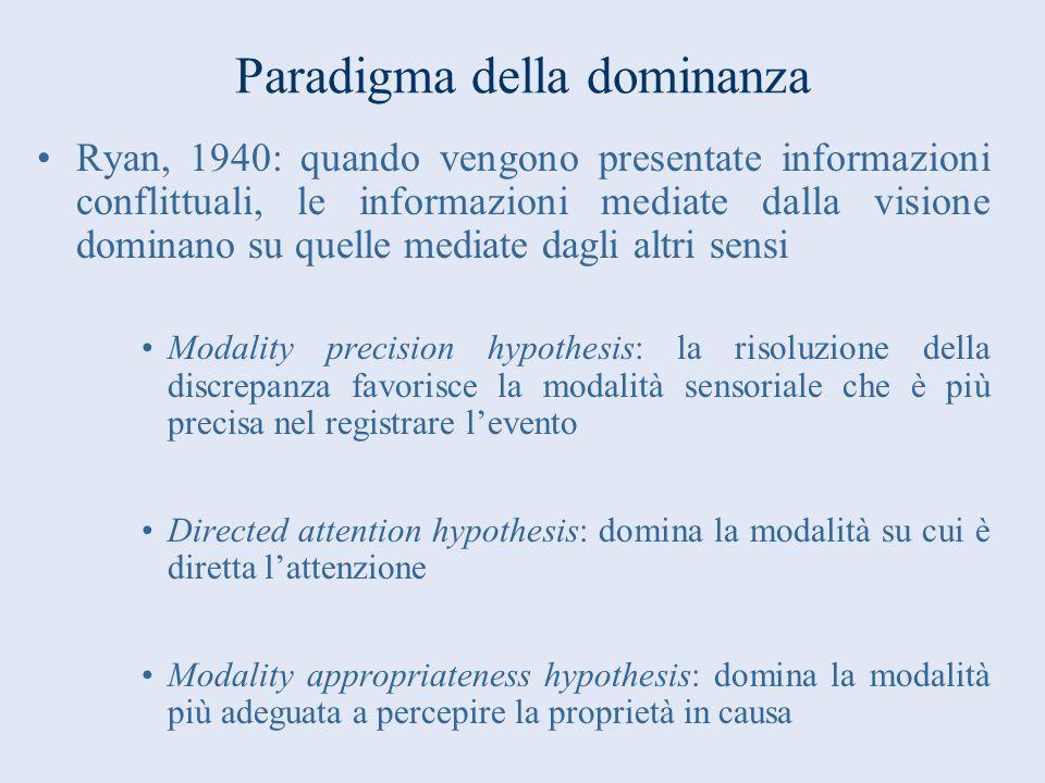Paradigma della dominanza Ryan, 1940: quando vengono presentate informazioni conflittuali, le informazioni mediate dalla visione dominano su quelle me