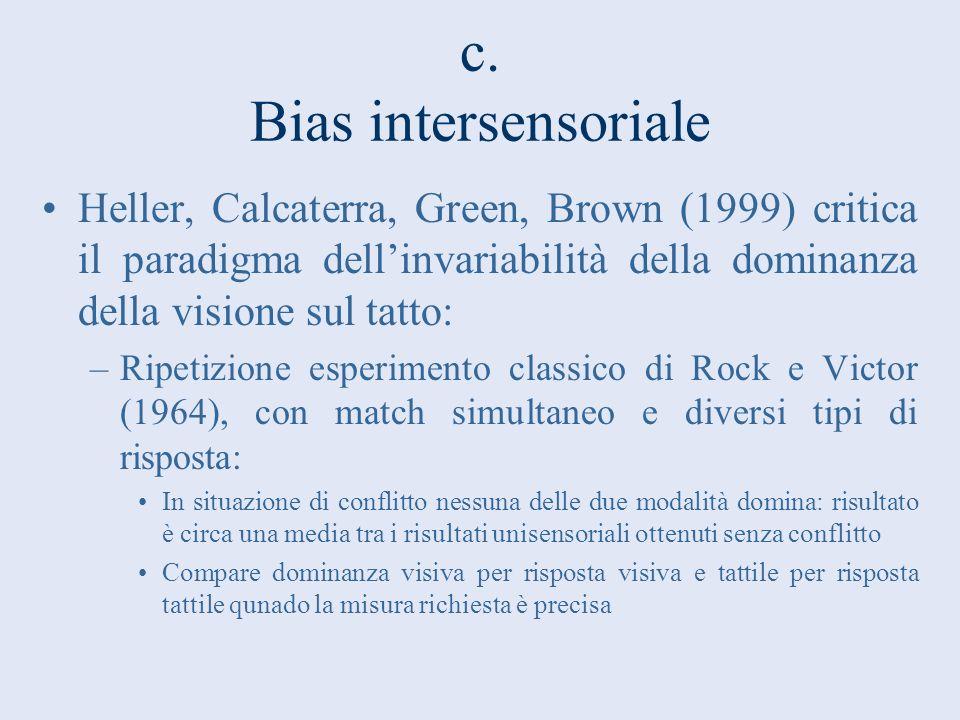 c. Bias intersensoriale Heller, Calcaterra, Green, Brown (1999) critica il paradigma dellinvariabilità della dominanza della visione sul tatto: –Ripet