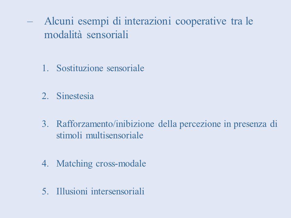 –Alcuni esempi di interazioni cooperative tra le modalità sensoriali 1.Sostituzione sensoriale 2.Sinestesia 3.Rafforzamento/inibizione della percezion