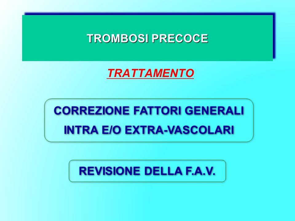 TROMBOSI PRECOCE TRATTAMENTO CORREZIONE FATTORI GENERALI INTRA E/O EXTRA-VASCOLARI CORREZIONE FATTORI GENERALI INTRA E/O EXTRA-VASCOLARI REVISIONE DEL