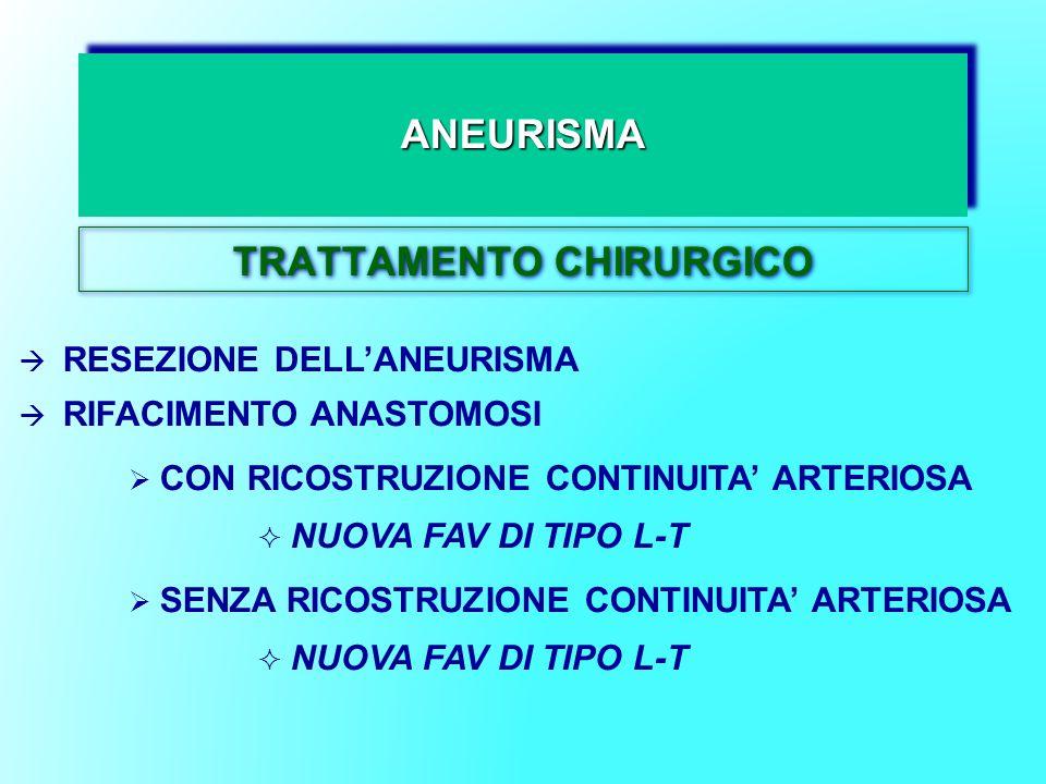 ANEURISMAANEURISMA TRATTAMENTO CHIRURGICO RESEZIONE DELLANEURISMA RIFACIMENTO ANASTOMOSI CON RICOSTRUZIONE CONTINUITA ARTERIOSA NUOVA FAV DI TIPO L-T