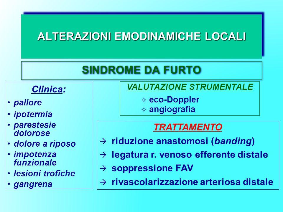 ALTERAZIONI EMODINAMICHE LOCALI SINDROME DA FURTO VALUTAZIONE STRUMENTALE eco-Doppler angiografia Clinica: pallore ipotermia parestesie dolorose dolor
