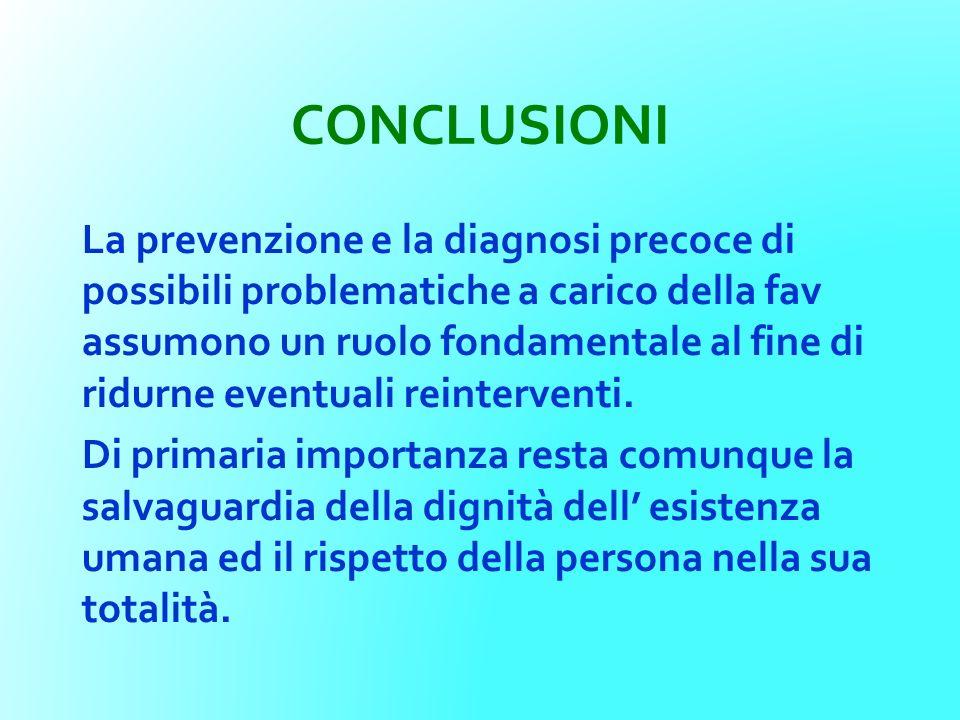 CONCLUSIONI La prevenzione e la diagnosi precoce di possibili problematiche a carico della fav assumono un ruolo fondamentale al fine di ridurne event