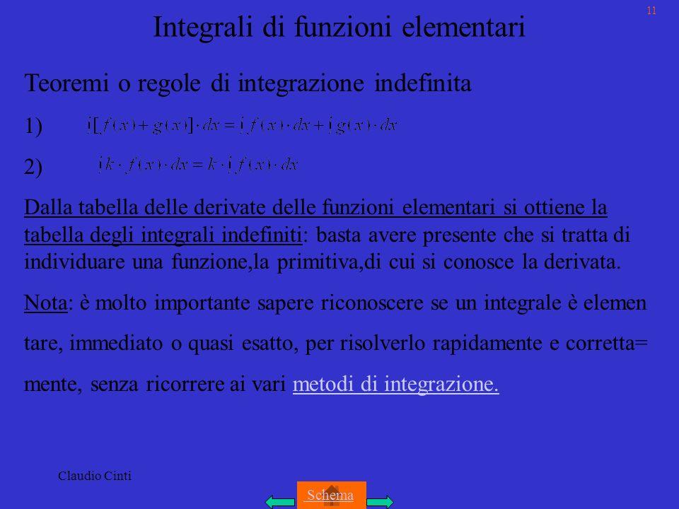 Claudio Cinti Integrali di funzioni elementari Teoremi o regole di integrazione indefinita 1) 2) Dalla tabella delle derivate delle funzioni elementari si ottiene la tabella degli integrali indefiniti: basta avere presente che si tratta di individuare una funzione,la primitiva,di cui si conosce la derivata.