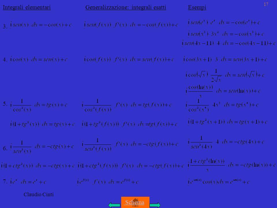 Claudio Cinti Integrali elementari Generalizzazione: integrali esatti Esempi 3.