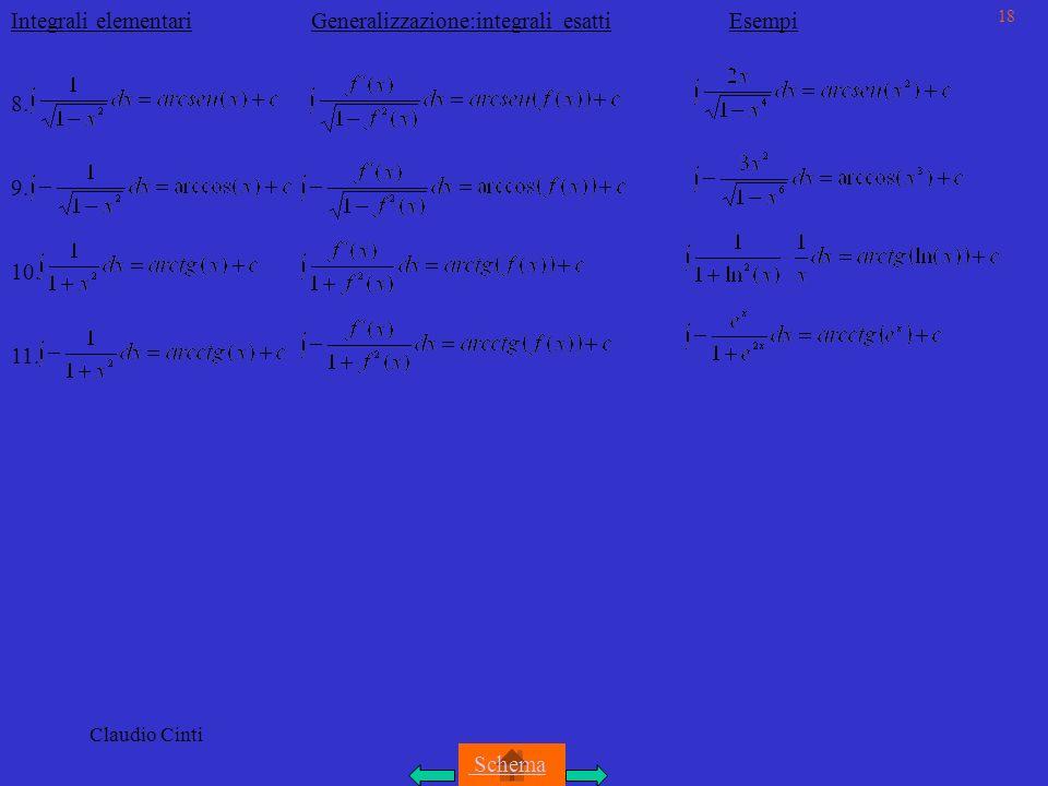 Claudio Cinti Integrali elementari Generalizzazione:integrali esatti Esempi 8. 9. 10. 11. 18 Schema