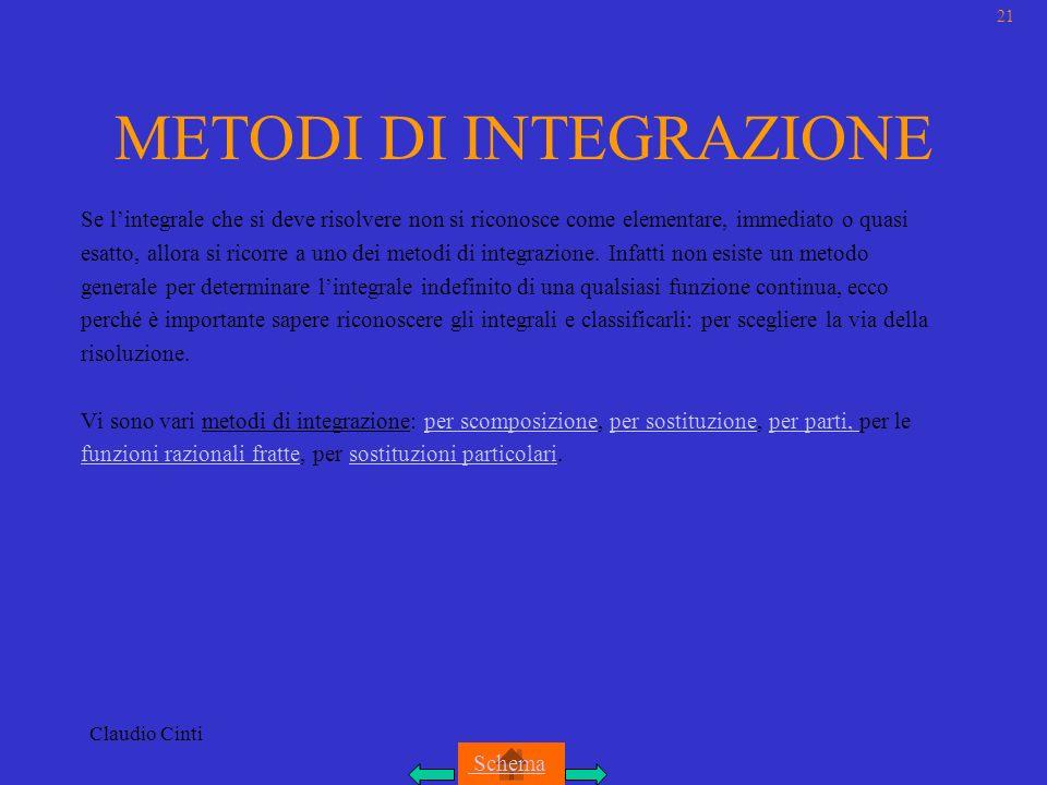 Claudio Cinti METODI DI INTEGRAZIONE Se lintegrale che si deve risolvere non si riconosce come elementare, immediato o quasi esatto, allora si ricorre a uno dei metodi di integrazione.