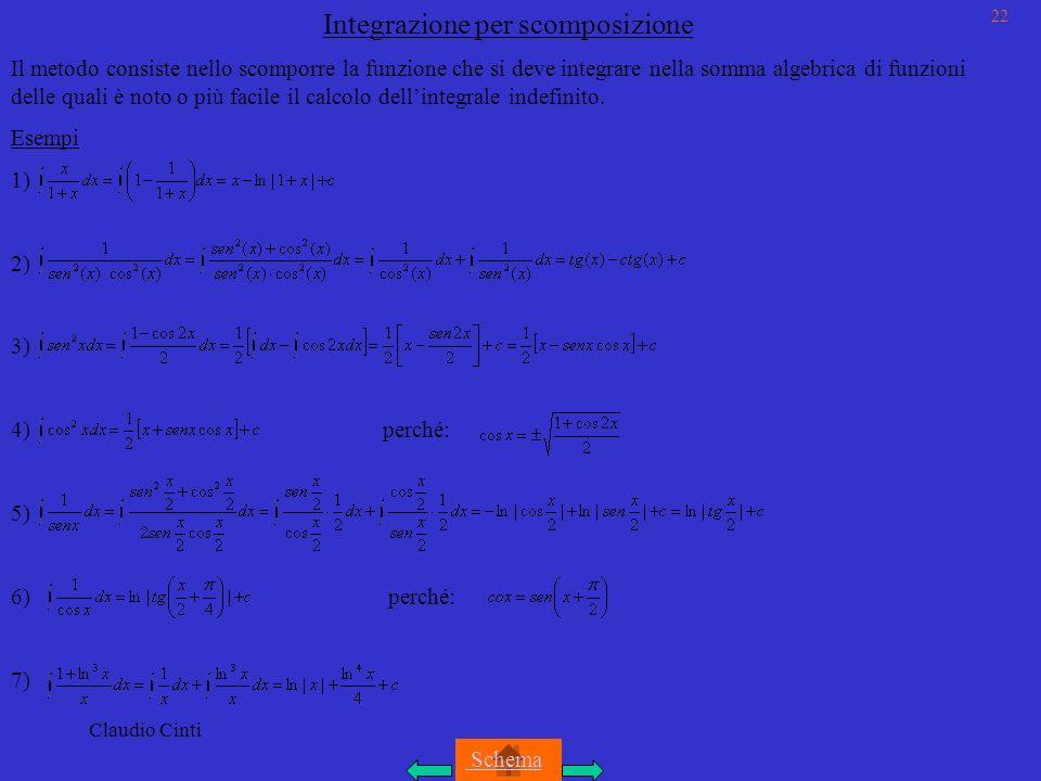 Claudio Cinti Integrazione per scomposizione Il metodo consiste nello scomporre la funzione che si deve integrare nella somma algebrica di funzioni delle quali è noto o più facile il calcolo dellintegrale indefinito.