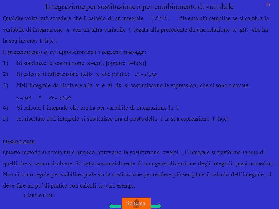 Claudio Cinti Integrazione per sostituzione o per cambiamento di variabile Qualche volta può accadere che il calcolo di un integrale diventa più semplice se si cambia la variabile di integrazione x con unaltra variabile t legata alla precedente da una relazione x=g(t) che ha la sua inversa t=h(x).