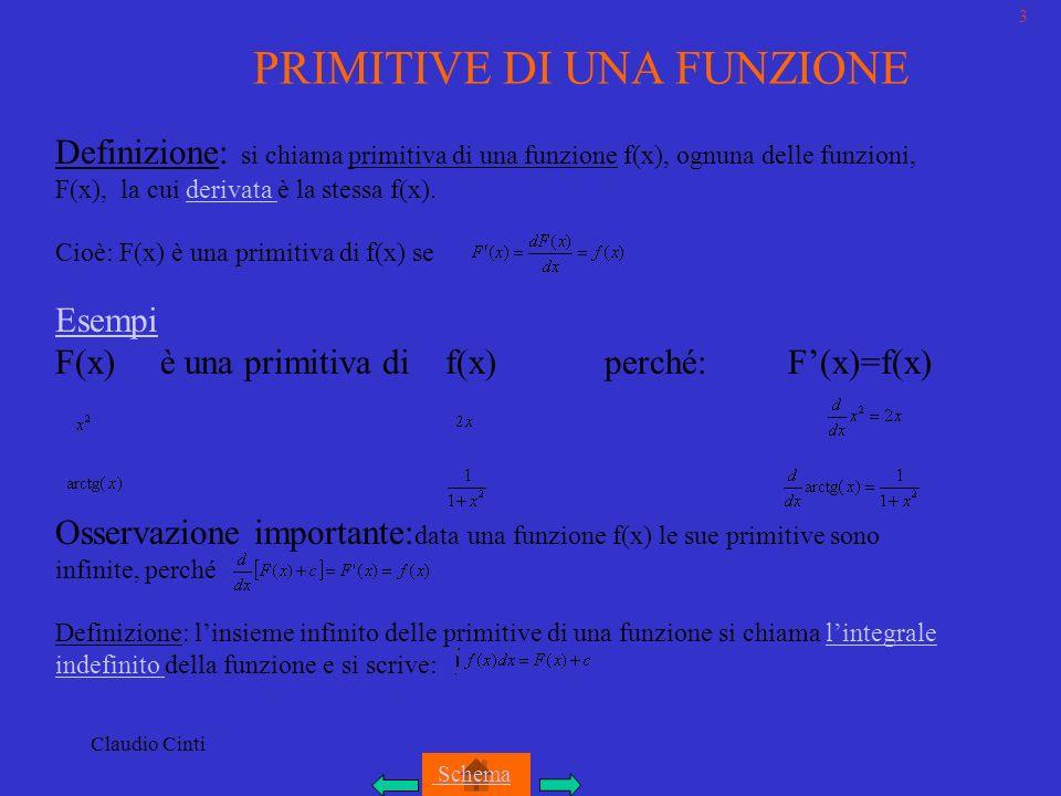 Claudio Cinti PRIMITIVE DI UNA FUNZIONE Definizione: si chiama primitiva di una funzione f(x), ognuna delle funzioni, F(x), la cui derivata è la stessa f(x).derivata Cioè: F(x) è una primitiva di f(x) se Esempi F(x) è una primitiva di f(x) perché: F(x)=f(x) Osservazione importante: data una funzione f(x) le sue primitive sono infinite, perché Definizione: linsieme infinito delle primitive di una funzione si chiama lintegrale indefinito della funzione e si scrive:lintegrale indefinito 3 Schema