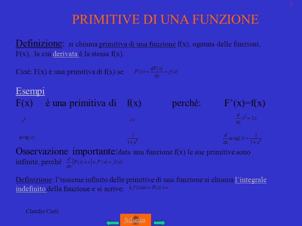 Claudio Cinti 29/E 5) 6) 7) Schema