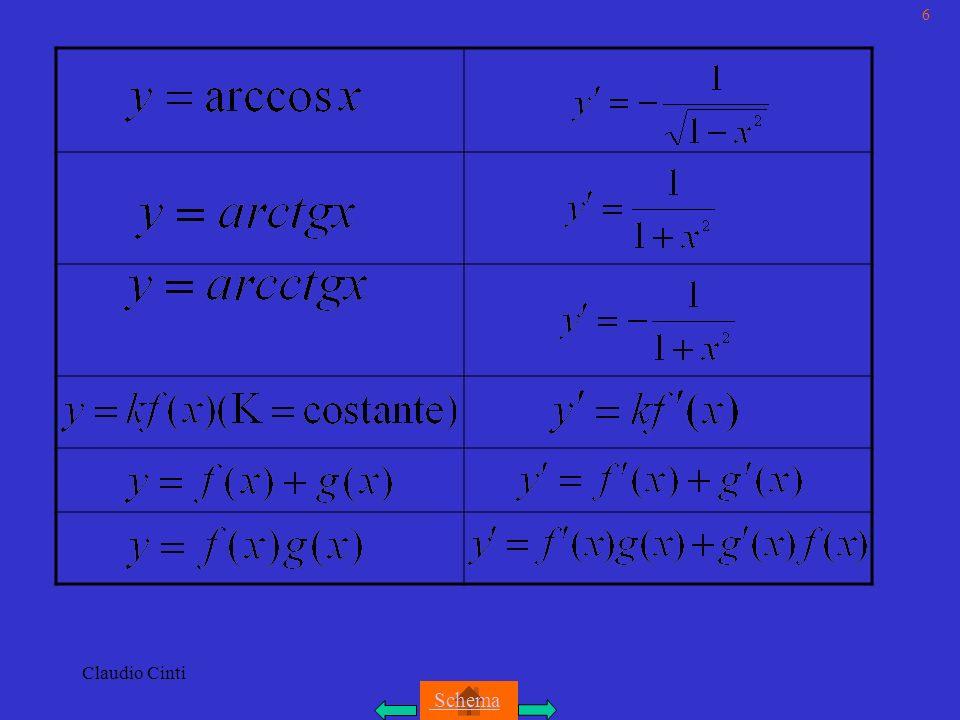 Claudio Cinti Funzioni razionali fratte 27 Schema Vi sono vari casi di integrazione di funzioni razionali fratte in corrispondenza alla composizione della frazione.