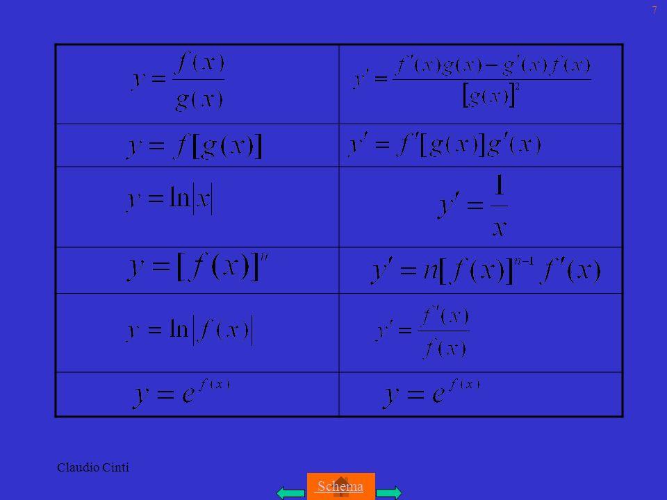 Claudio Cinti Sostituzioni particolari 28 Schema Si presentano numerosi tipi di sostituzioni, algebriche o goniometriche, in relazione alla funzione che si deve integrare.