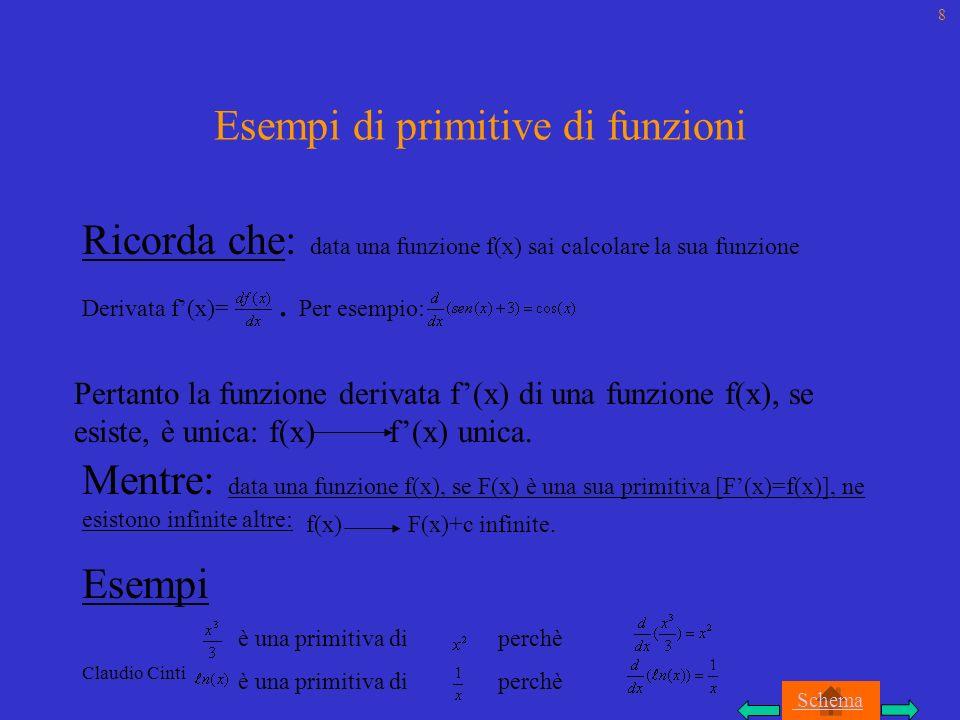 Claudio Cinti INTEGRALI DEFINITI Introduzione Uno dei problemi che portarono allinvenzione del calcolo infinitesimale (derivazione o differenziazione e integrazione), fu quello di determinare larea di superfici a contorno curvilineo, (laltro problema fu quello di determinare la retta tangente a una curva in un suo punto).