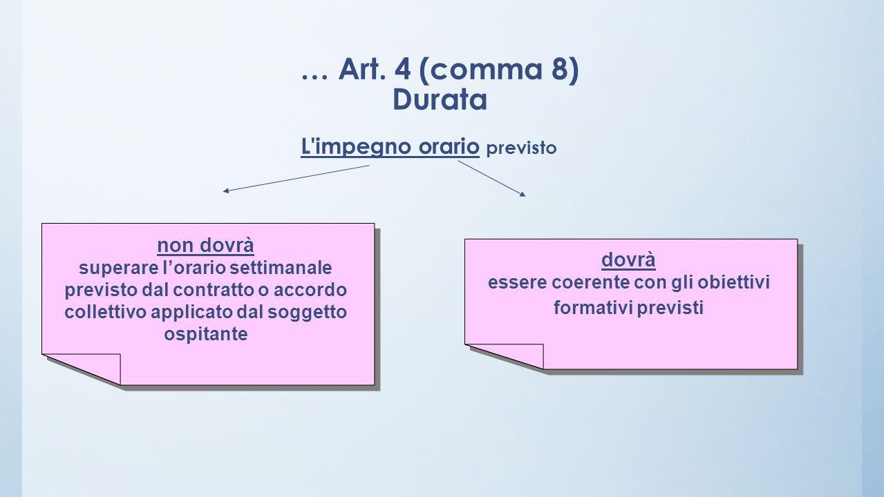 … Art. 4 (comma 8) Durata L'impegno orario previsto non dovrà superare lorario settimanale previsto dal contratto o accordo collettivo applicato dal s
