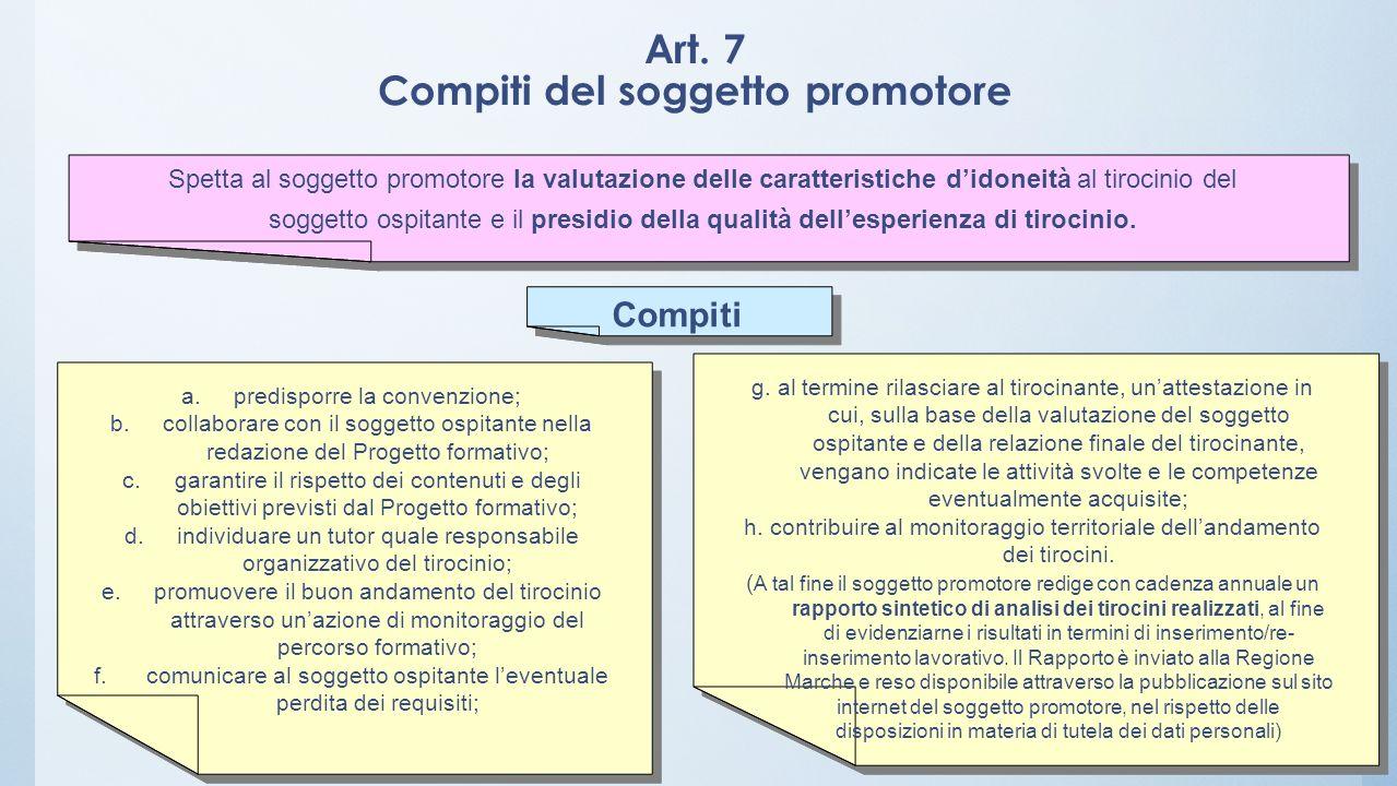 Art. 7 Compiti del soggetto promotore Spetta al soggetto promotore la valutazione delle caratteristiche didoneità al tirocinio del soggetto ospitante