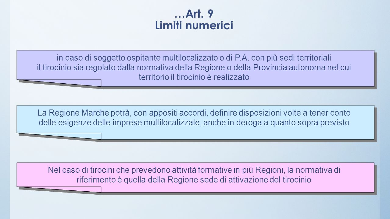 …Art. 9 Limiti numerici Nel caso di tirocini che prevedono attività formative in più Regioni, la normativa di riferimento è quella della Regione sede