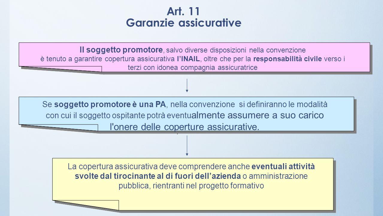 Art. 11 Garanzie assicurative Il soggetto promotore, salvo diverse disposizioni nella convenzione è tenuto a garantire copertura assicurativa lINAIL,