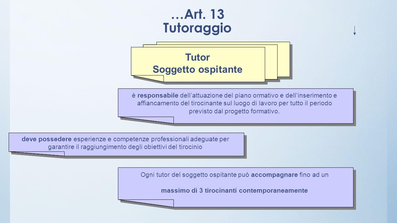 …Art. 13 Tutoraggio Tutor Soggetto ospitante Tutor Soggetto ospitante è responsabile dellattuazione del piano ormativo e dellinserimento e affiancamen