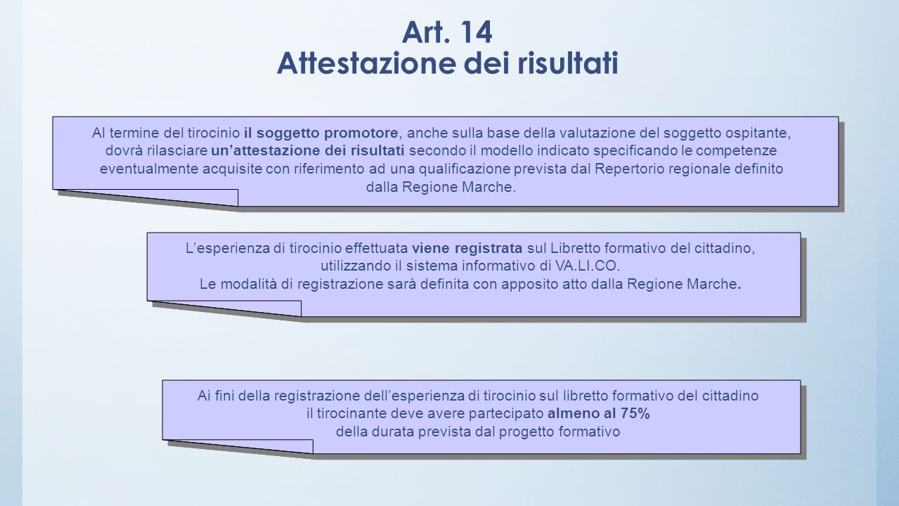 Art. 14 Attestazione dei risultati Al termine del tirocinio il soggetto promotore, anche sulla base della valutazione del soggetto ospitante, dovrà ri