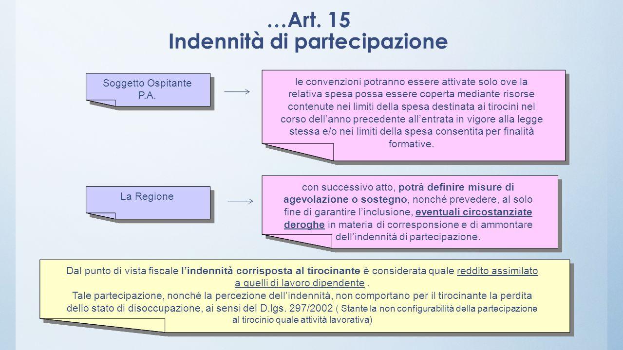 …Art. 15 Indennità di partecipazione le convenzioni potranno essere attivate solo ove la relativa spesa possa essere coperta mediante risorse contenut