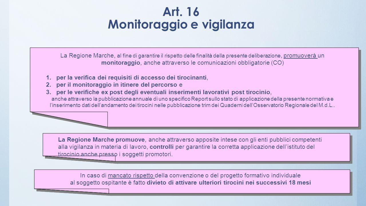 Art. 16 Monitoraggio e vigilanza La Regione Marche, al fine di garantire il rispetto delle finalità della presente deliberazione, promuoverà un monito