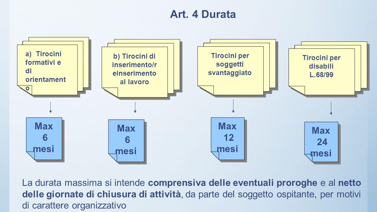 a) Tirocini formativi e di orientament o b) Tirocini di inserimento/r einserimento al lavoro Art. 4 Durata Tirocini per soggetti svantaggiato Tirocini
